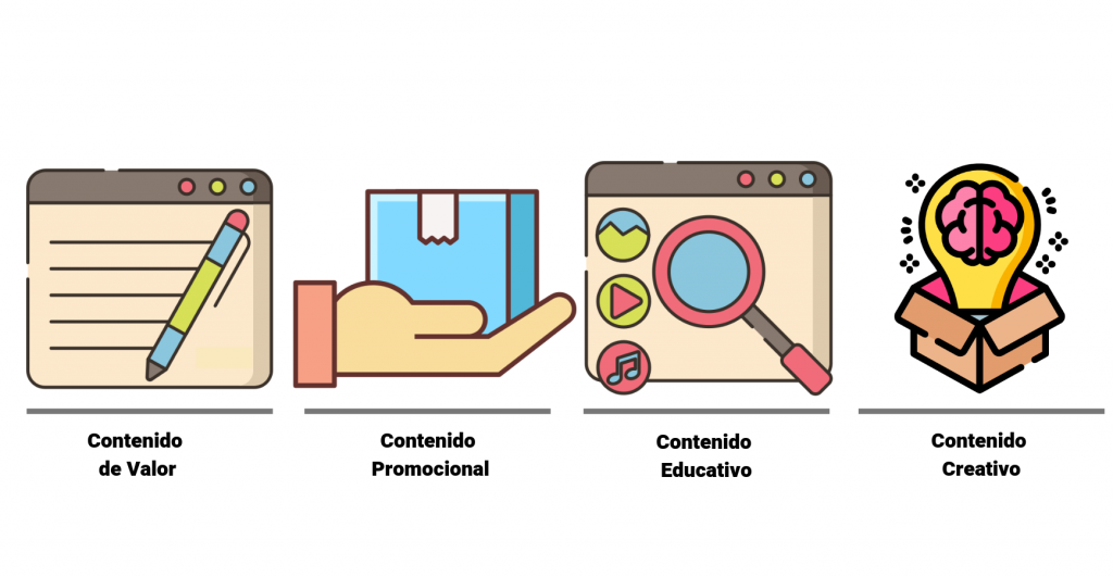 Tipos de Contenido para páginas web y redes sociales